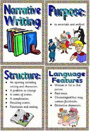 3 step writing process with wiki 3-x-3 writing process since learning about this writing process i have tried to follow it the most recent example of attempting to implament these steps was.